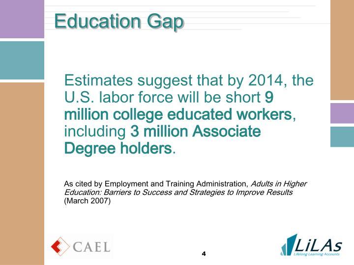Education Gap