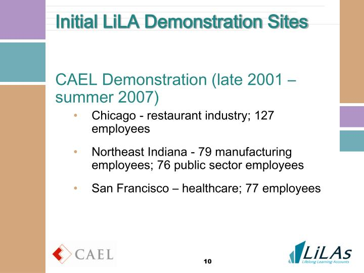 Initial LiLA Demonstration Sites