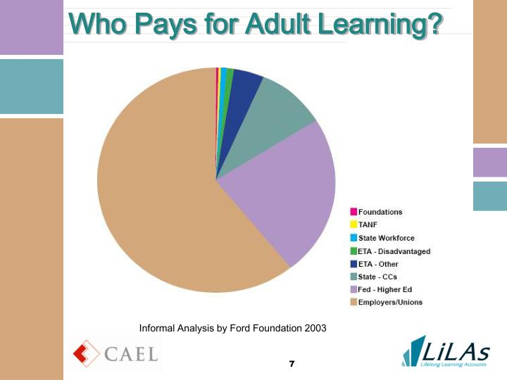 Who Pays for Adult Learning?