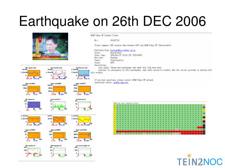 Earthquake on 26th DEC 2006