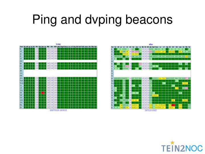 Ping and dvping beacons