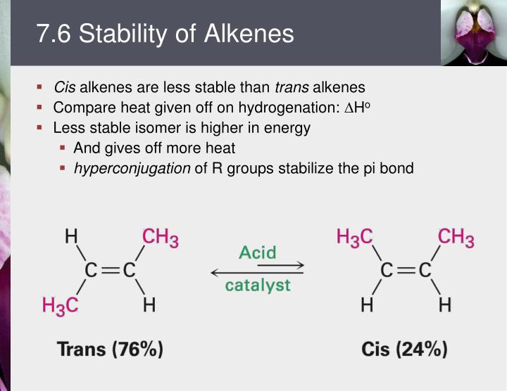 7.6 Stability of Alkenes