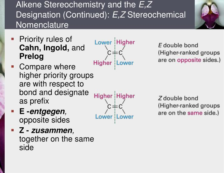 Alkene Stereochemistry and the