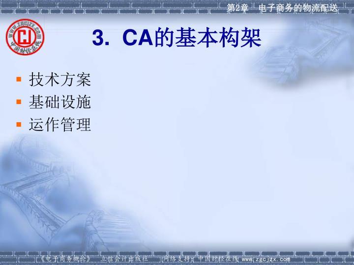 3.  CA