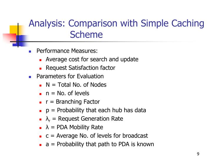 Analysis: Comparison with Simple Caching