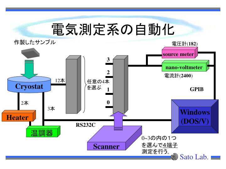 Sato Lab.