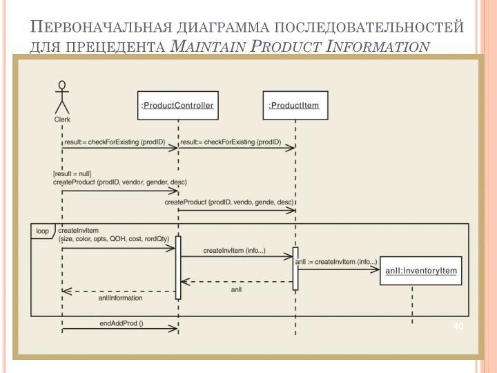 Первоначальная диаграмма последовательностей для прецедента