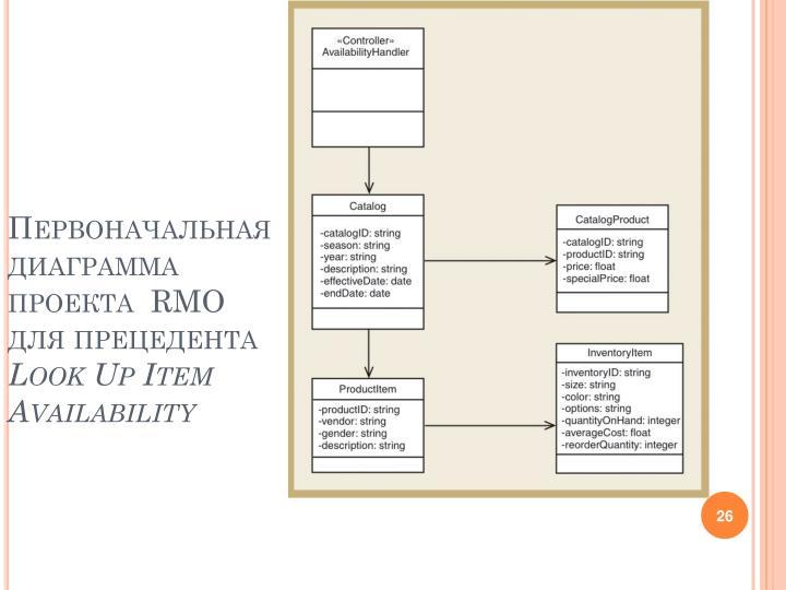 Первоначальная диаграмма  проекта