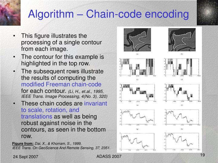 Algorithm – Chain-code encoding
