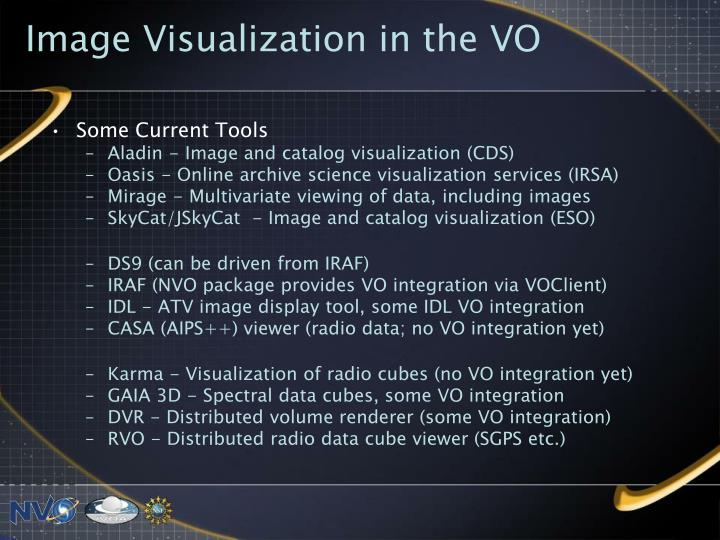 Image visualization in the vo1