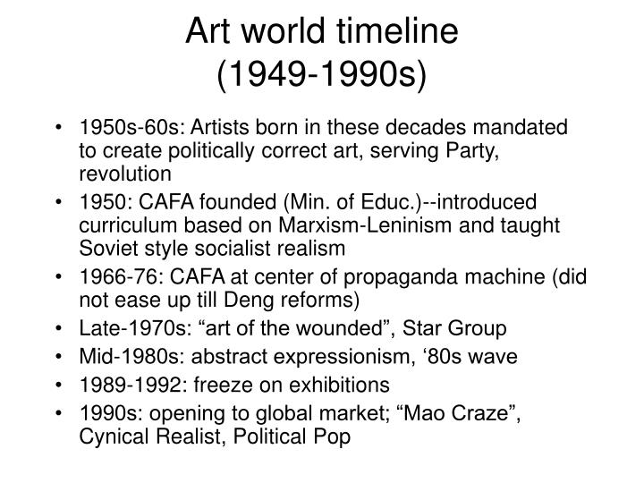 Art world timeline