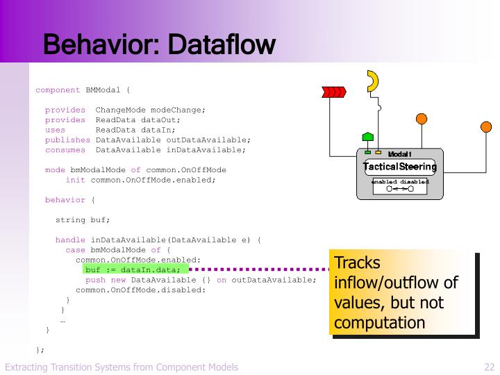 Behavior: Dataflow