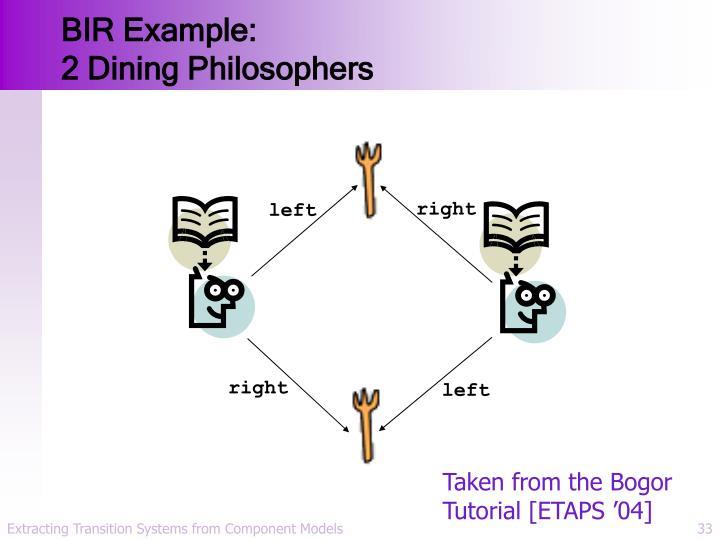 BIR Example:
