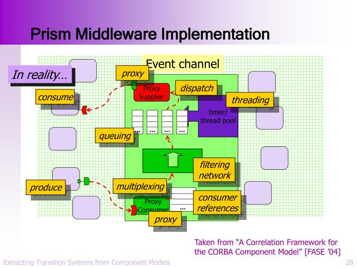 Prism Middleware Implementation