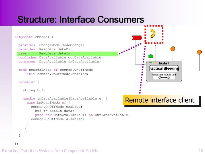 Structure: Interface Consumers