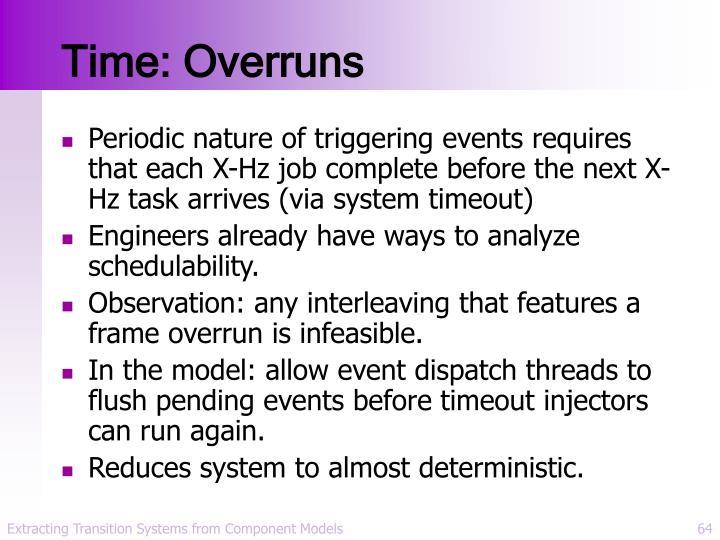 Time: Overruns
