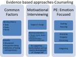 evidence based approaches counseling