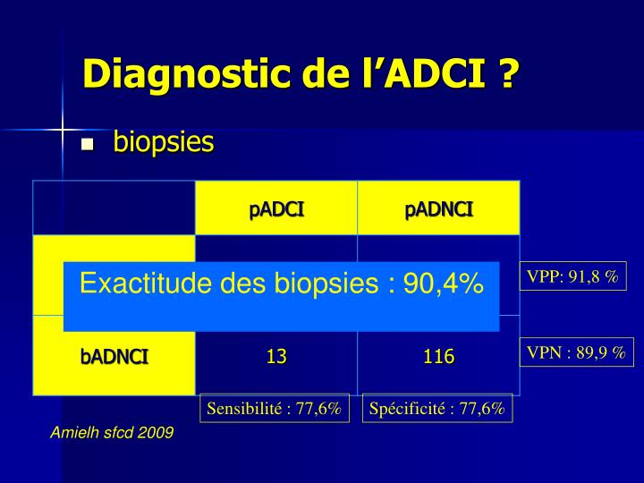 Diagnostic de l'ADCI ?