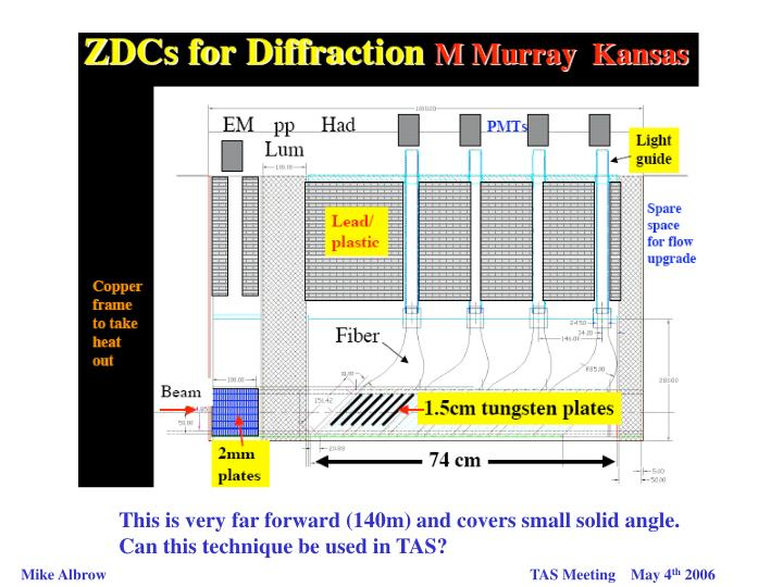 This is very far forward (140m) and covers small solid angle.