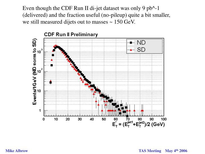 Even though the CDF Run II di-jet dataset was only 9 pb^-1