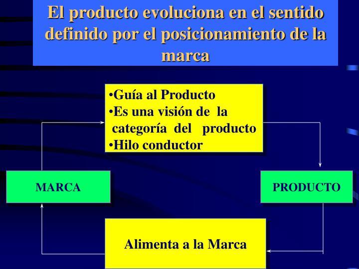 El producto evoluciona en el sentido definido por el posicionamiento de la marca