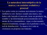 la naturaleza intersubjetiva de la marca y su car cter evolutivo y procesal