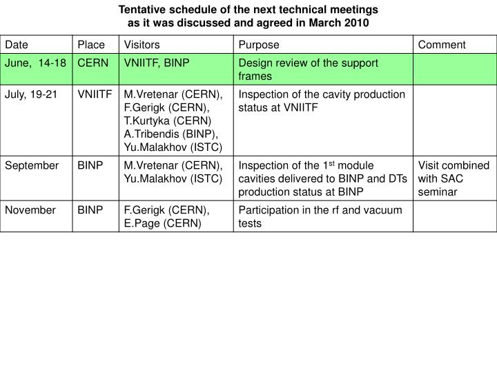 Tentative schedule of the next technical meetings