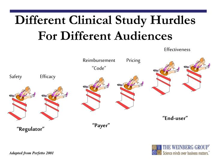 Different Clinical Study Hurdles For Different Audiences