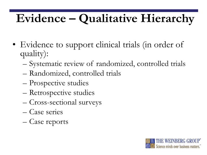 Evidence – Qualitative Hierarchy