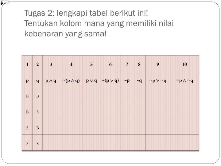 Tugas 2: lengkapi tabel berikut ini!