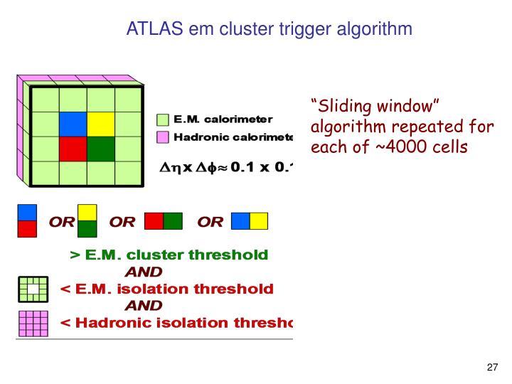 ATLAS em cluster trigger algorithm
