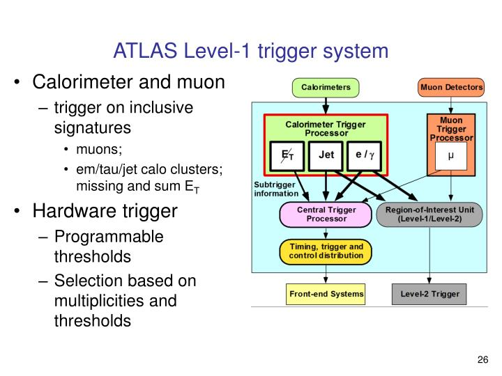 ATLAS Level-1 trigger system