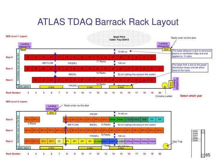 ATLAS TDAQ Barrack Rack Layout