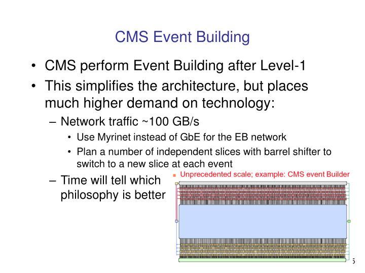 CMS Event Building