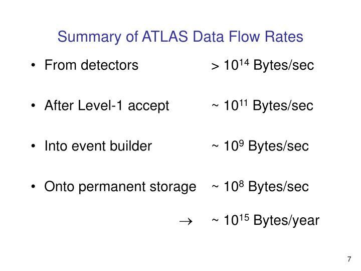 Summary of ATLAS Data Flow Rates