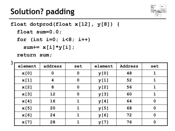 Solution? padding