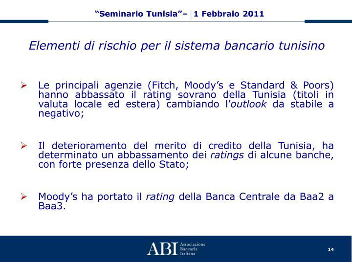 Elementi di rischio per il sistema bancario tunisino