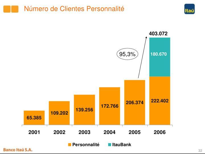 Número de Clientes Personnalité
