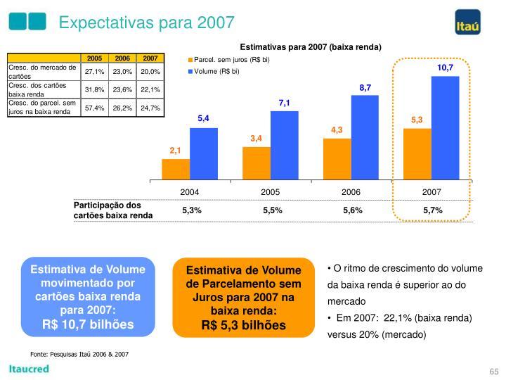 Expectativas para 2007