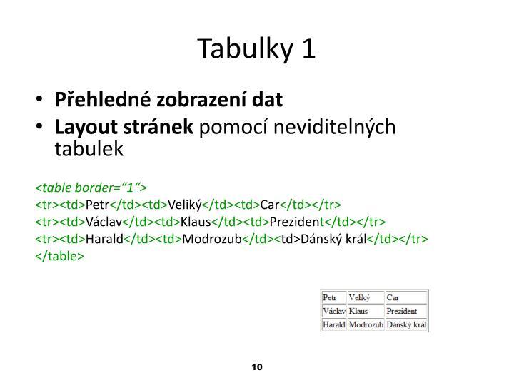 Tabulky 1