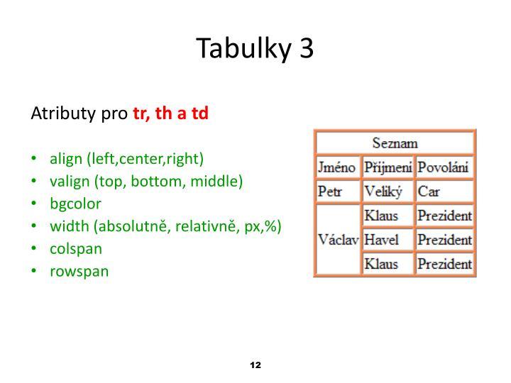 Tabulky 3