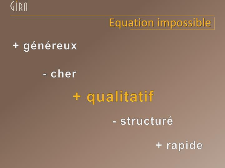 Equation impossible