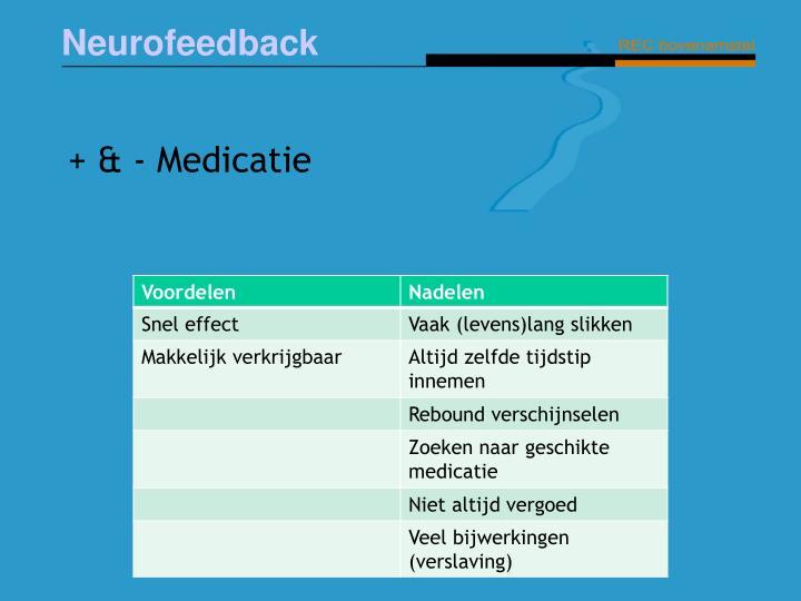 + & - Medicatie