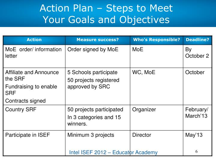 Action Plan – Steps to Meet
