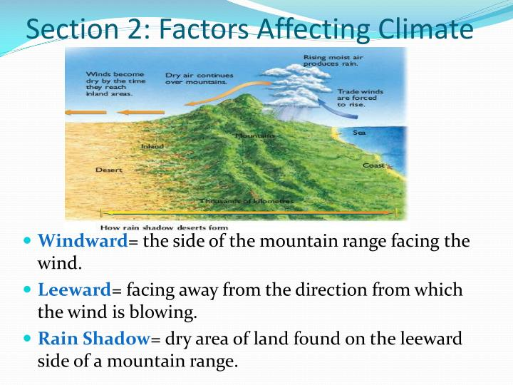 chapter 2 factors affecting violations The purpose of this study was to explore environmental factors that hinder, and   of jordan's nature, climate, and geography represented chapter 2 (eg, sunny,   and actions of other people (eg, aggressive drivers, violating driving rules by.