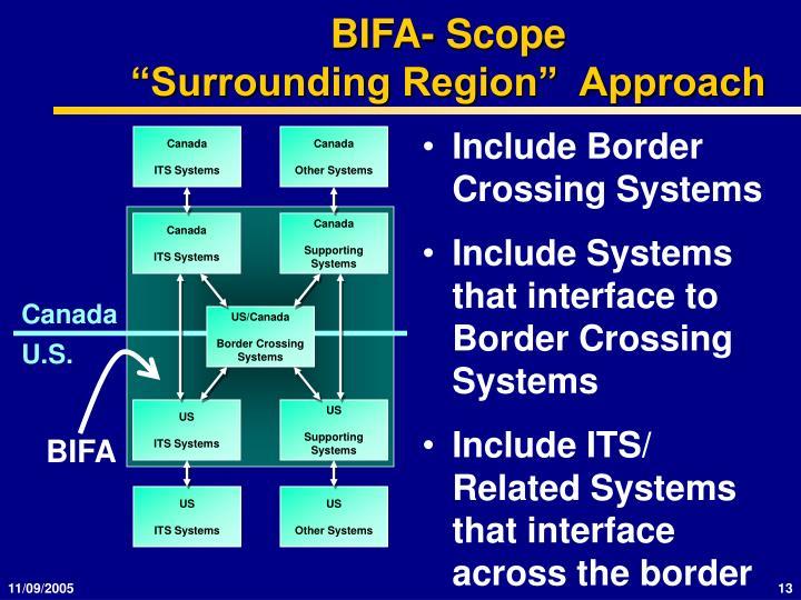 BIFA- Scope