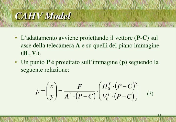 CAHV Model