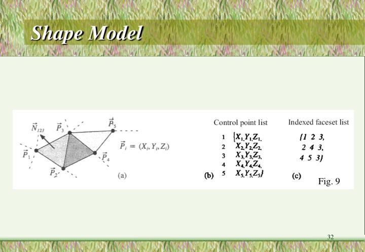 Shape Model