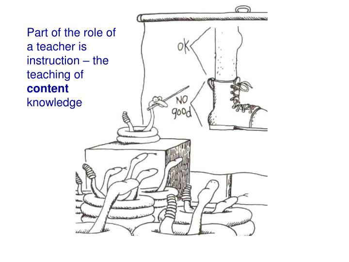 Part of the role of a teacher is instruction – the teaching of
