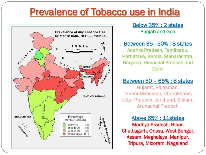 tobacco consumption in rural india Details on tobacco use were collected using a questionnaire adapted from both global youth tobacco survey and global adults tobacco survey results the overall prevalence of tobacco use was significantly higher in the rural (237%) compared to semi-urban (209%) and urban (194%) areas (p value tobacco smoking prevalence was 143%, 139% and 124% in rural, semi-urban and urban areas respectively.